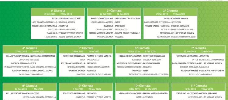Campionato Primavera Calendario.Permac Vittorio Veneto Sito Ufficiale Primavera