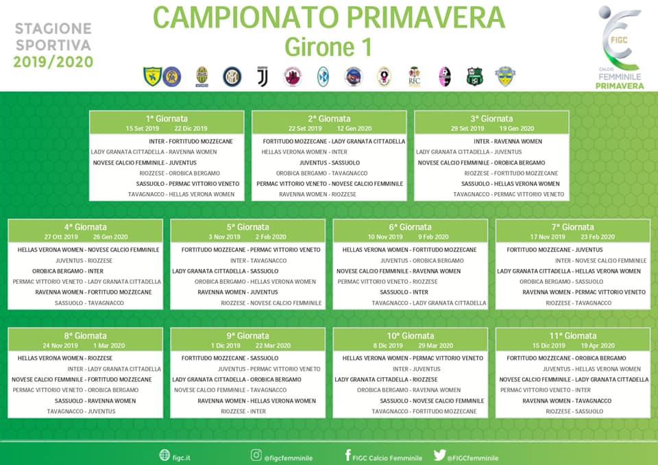 Calendario 2020 Inter.Permac Vittorio Veneto Sito Ufficiale Primavera